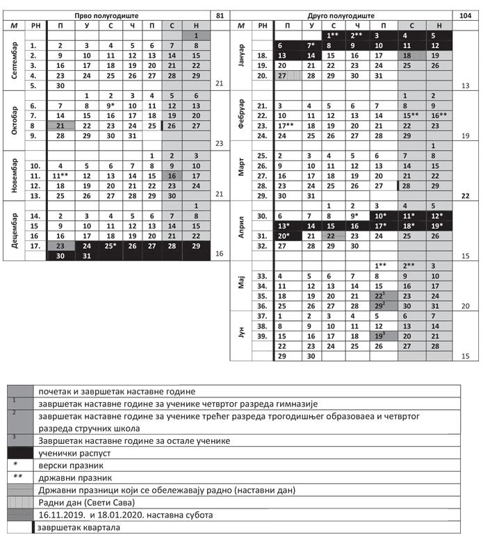 skolski kalendar vojvodina 2019-2020